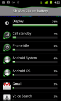 Interfaz de Android Gingerbread