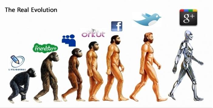 La evolución de las redes sociales: Google+
